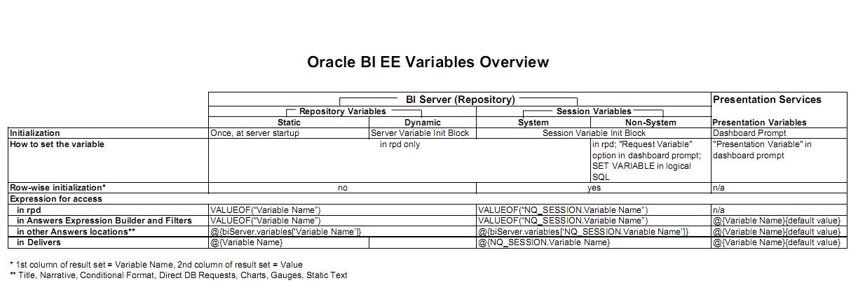 BIEE_Variables.png