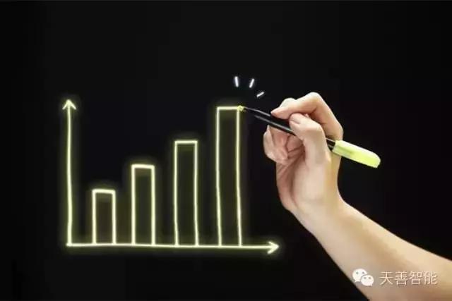 商业智能可以分为哪几个层次? 商业智能就等于报表? - 天善智能:专注于商业智能BI和数据分析、大数据领域的垂直社区平台