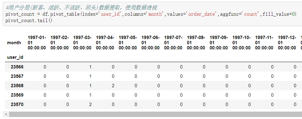 3.6.3使用透视得到分层数据.png