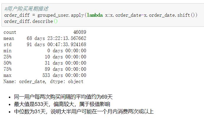 3.6.4购买周期描述.png