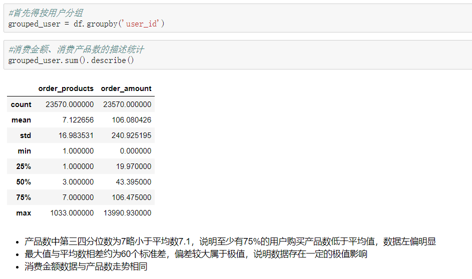 3.5.1消费金额、产品数的描述统计.png