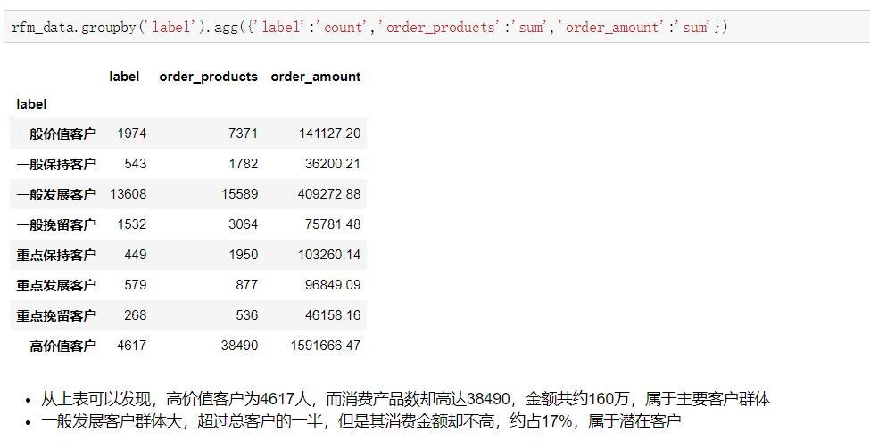 3.6.3 RFM客户分析.png