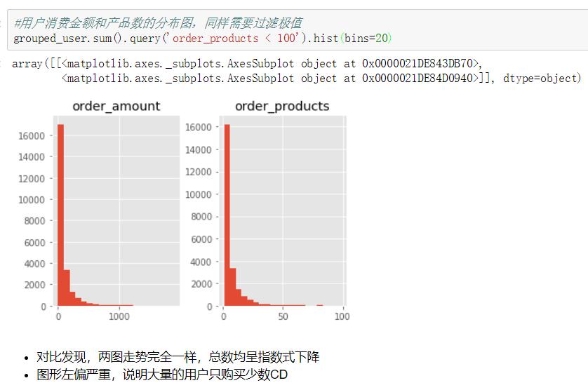 3.5.3金额和产品数分布图.png