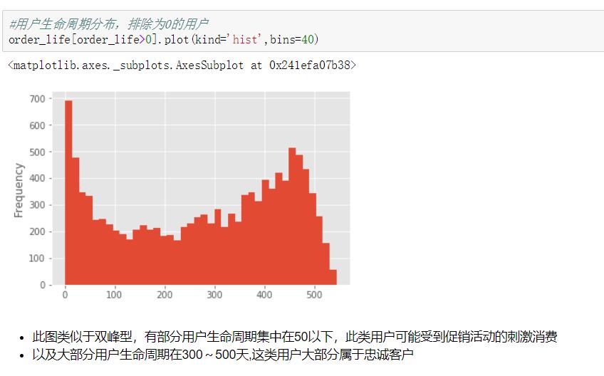 3.6.5用户生命周期分布.png