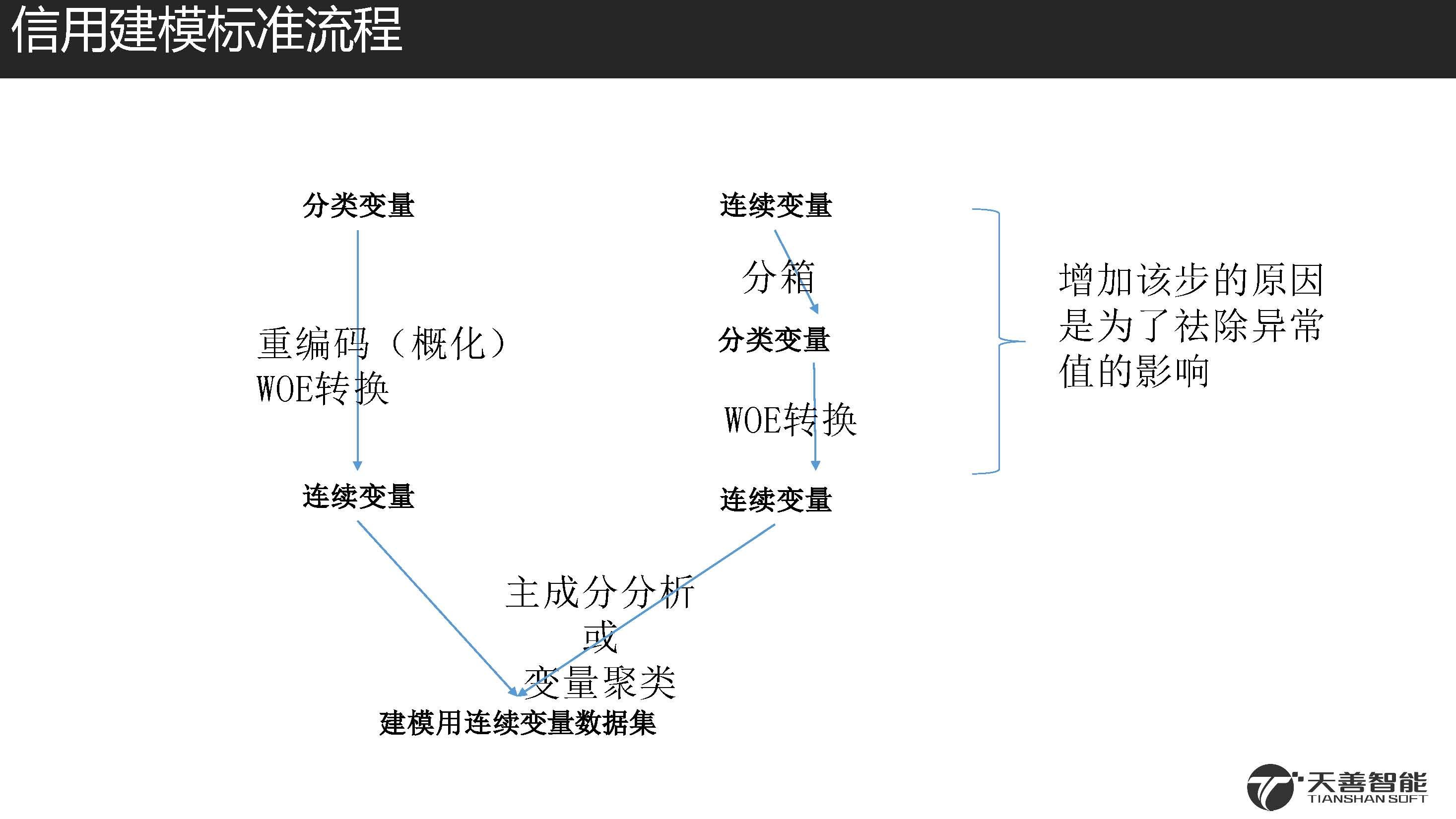 2汽车金融信用违约预测模型案例_页面_30.jpg