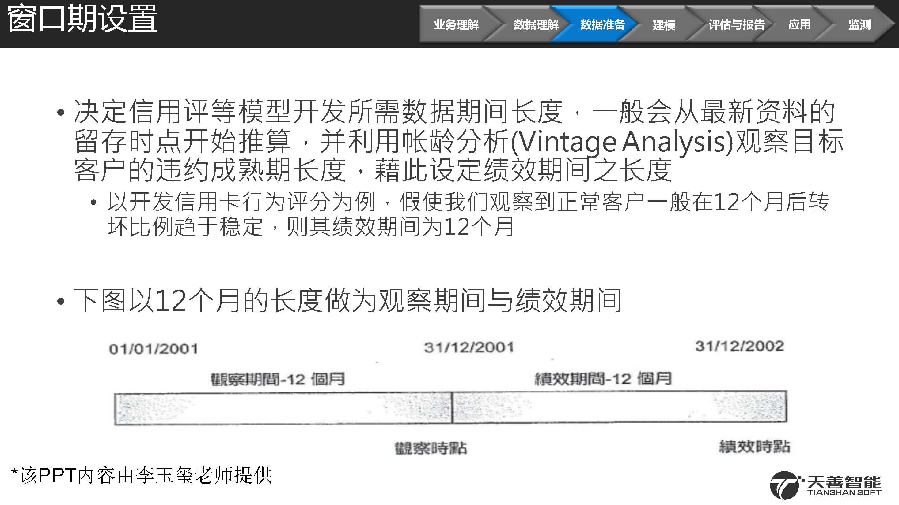 2汽车金融信用违约预测模型案例_页面_13.jpg