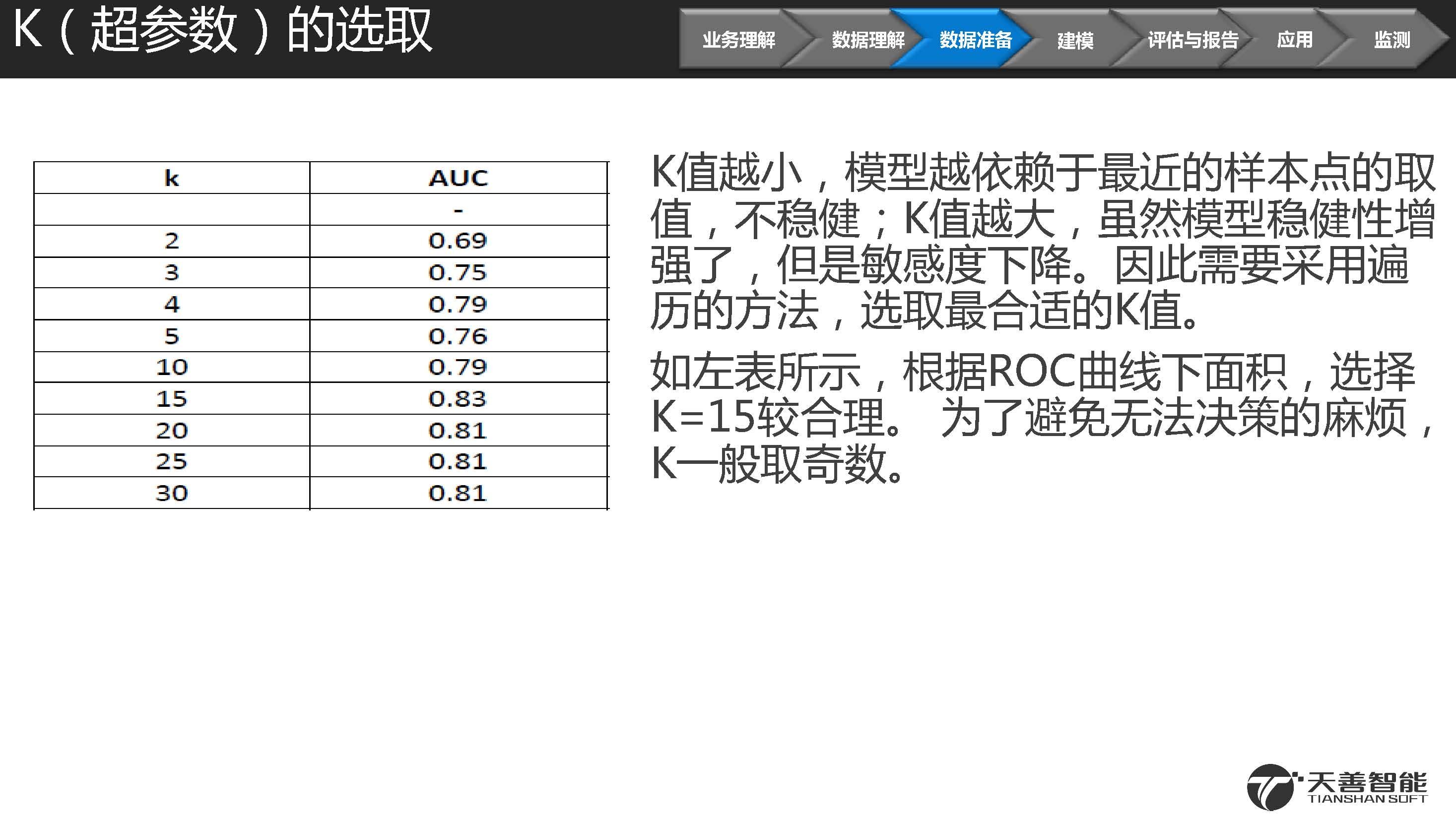 2汽车金融信用违约预测模型案例_页面_26.jpg