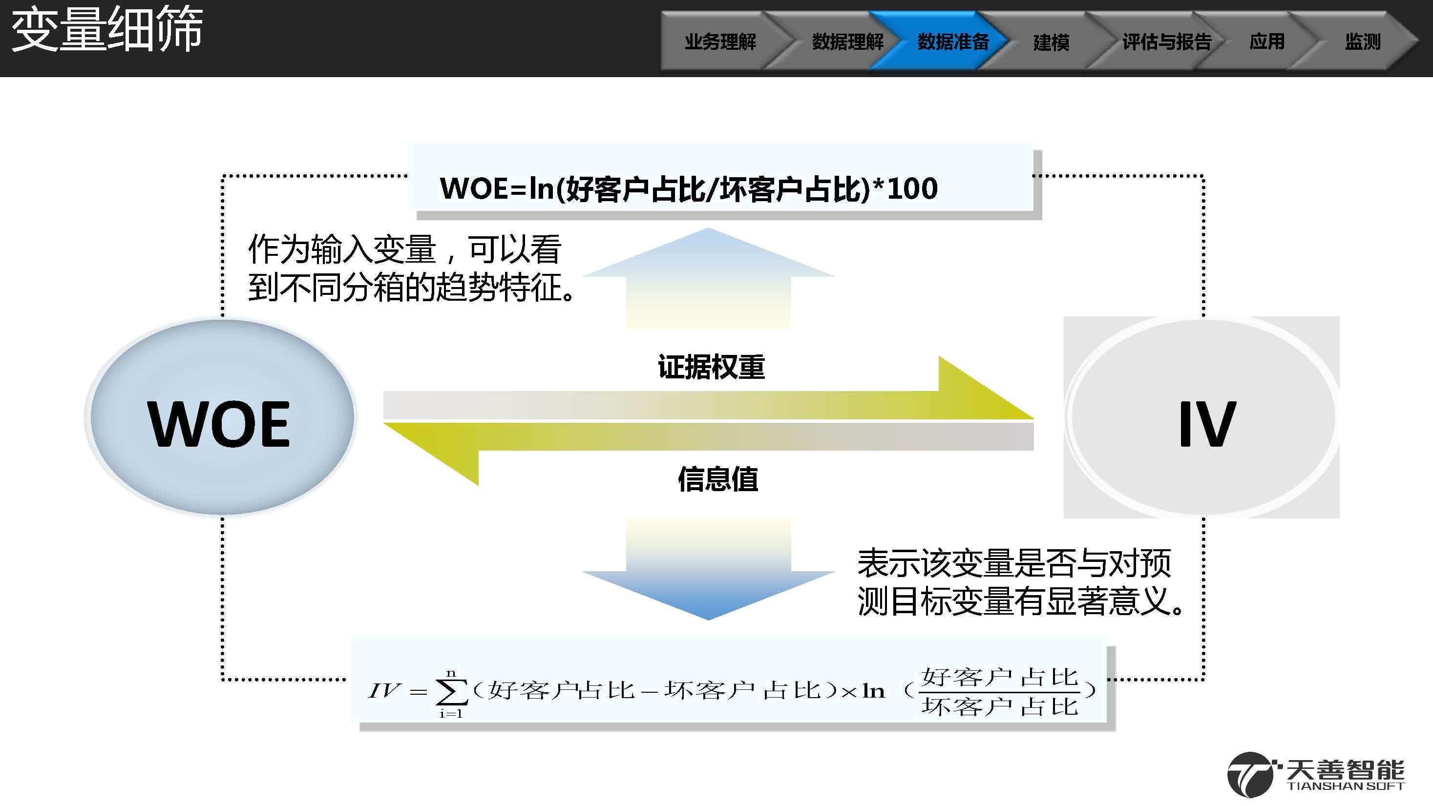 2汽车金融信用违约预测模型案例_页面_31.jpg