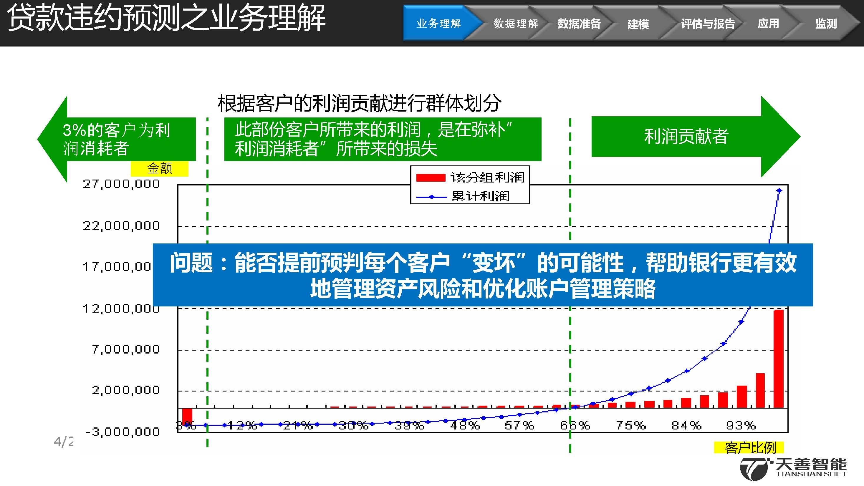 2汽车金融信用违约预测模型案例_页面_05.jpg