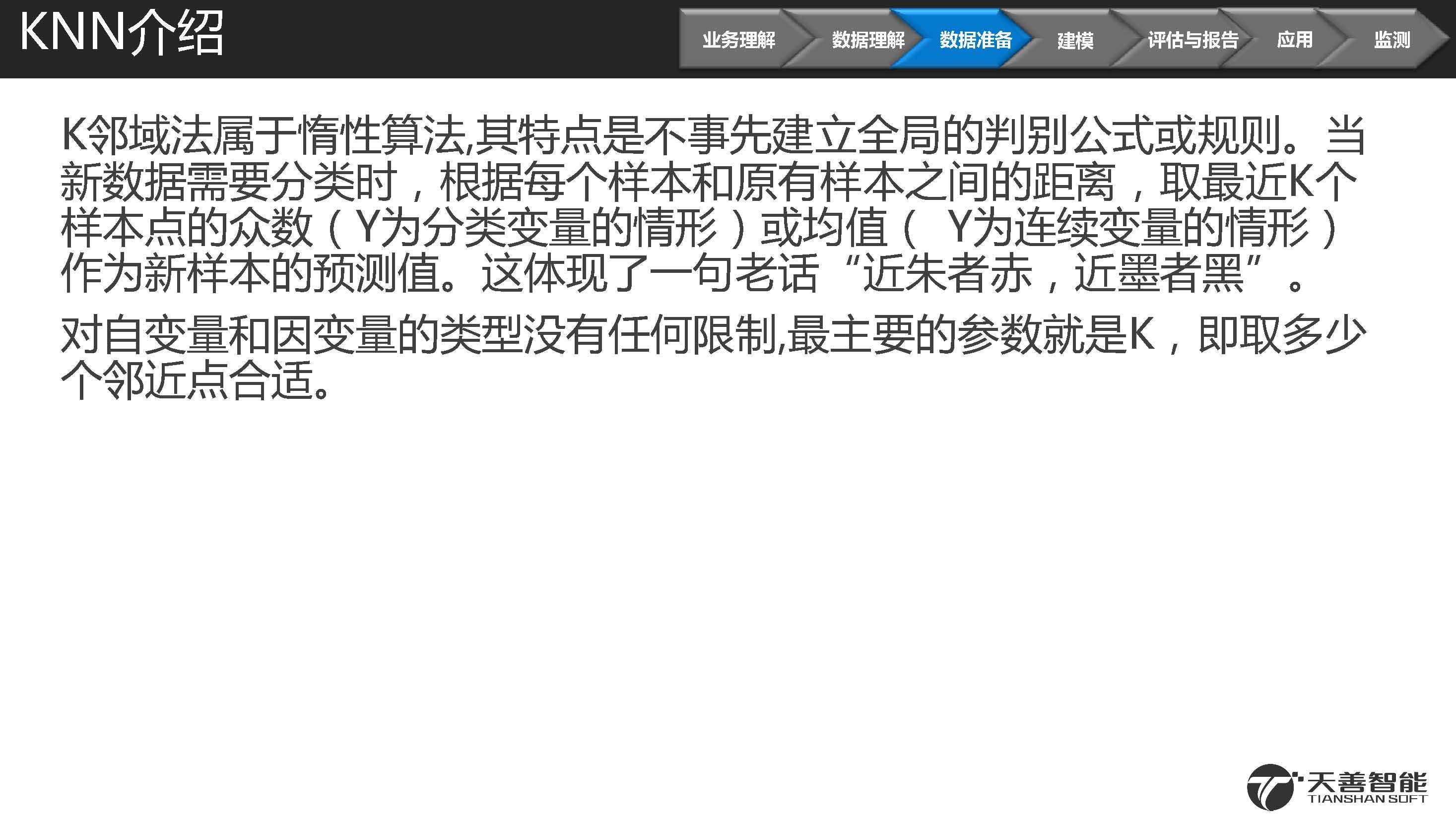 2汽车金融信用违约预测模型案例_页面_23.jpg