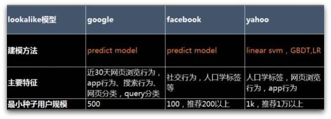 算法.jpg