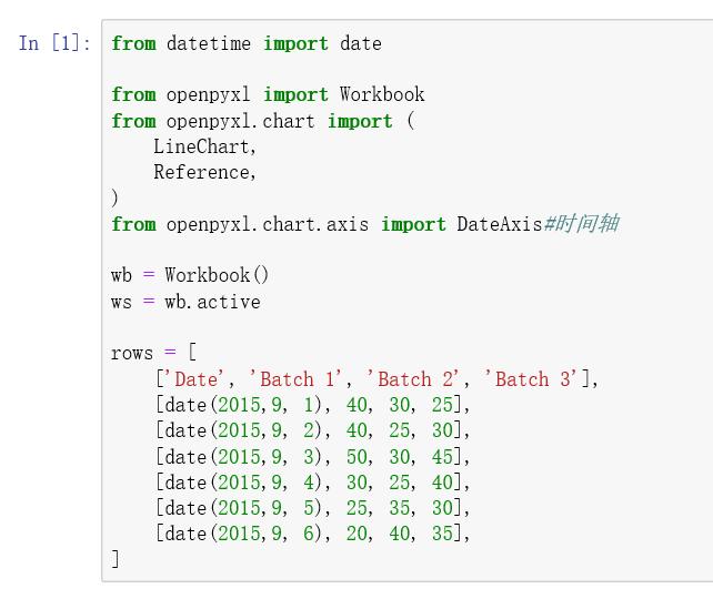 Python交互Microsoft Office 的Excel —— openpyxl(7) - 天善