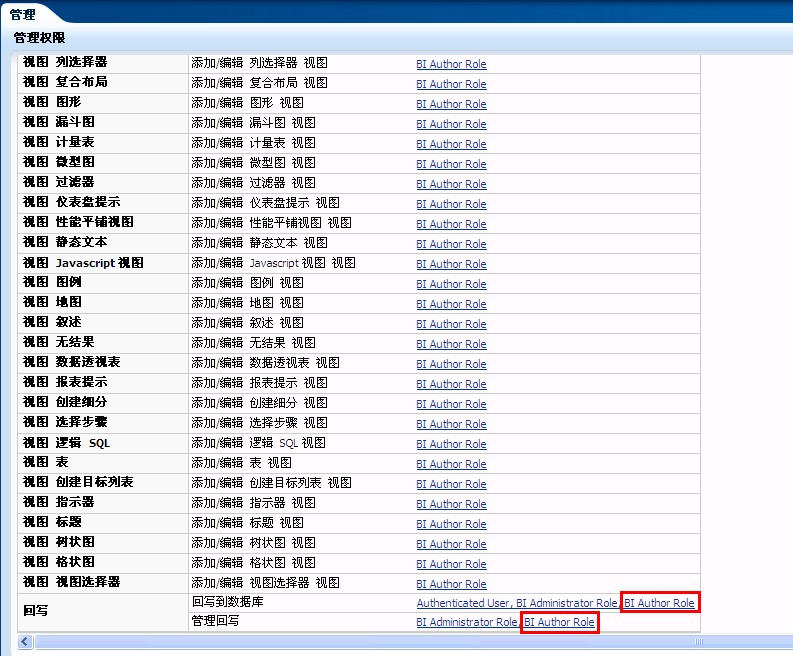 管理权限中回写都设置成BIAuthor授权.jpg